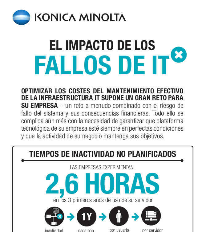 Km Wph Infografia Fallo It Es